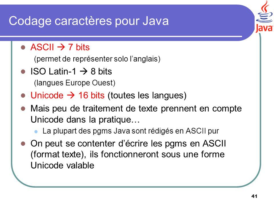 Codage caractères pour Java