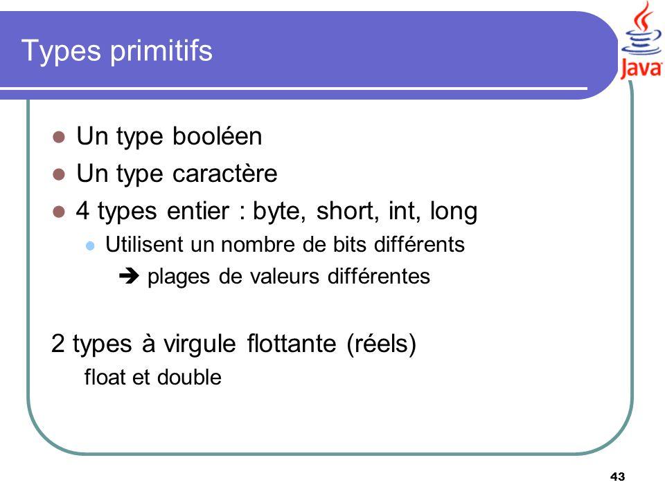 Types primitifs Un type booléen Un type caractère