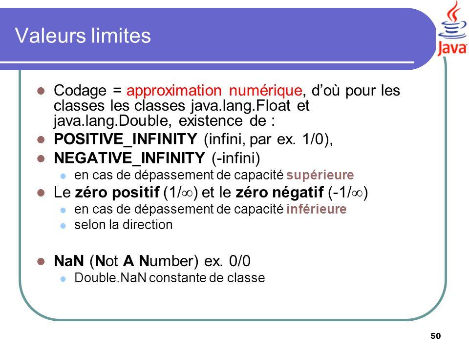 Valeurs limites Codage = approximation numérique, d'où pour les classes les classes java.lang.Float et java.lang.Double, existence de :