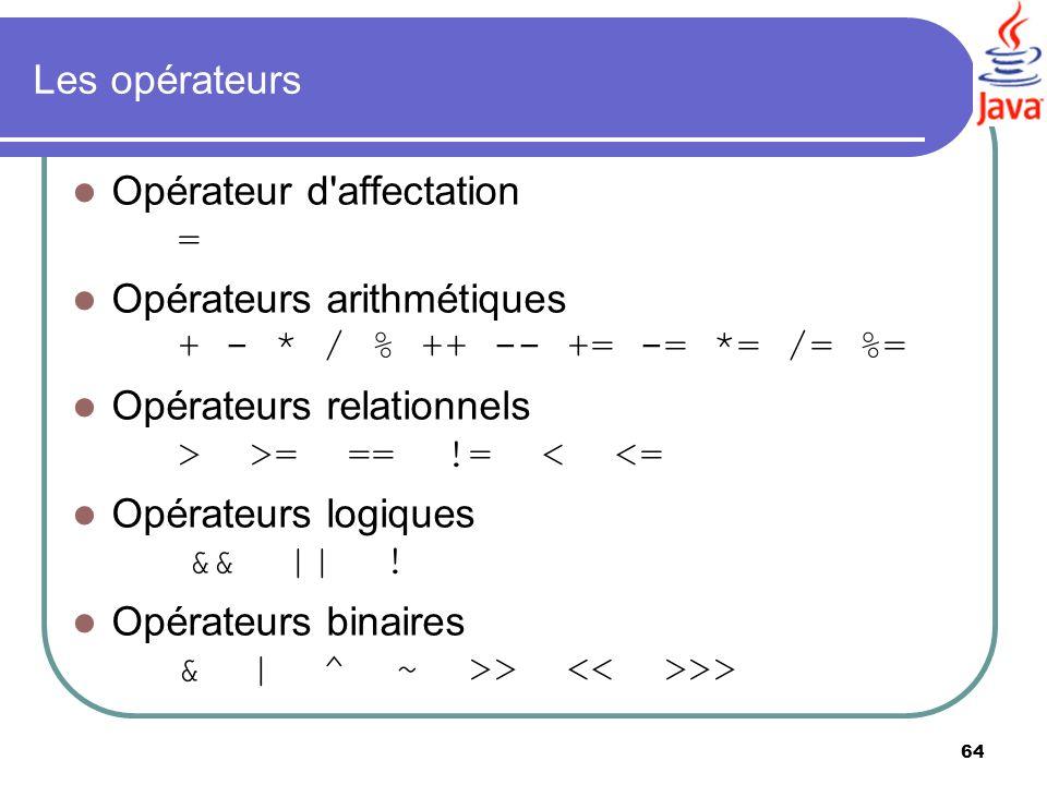 Les opérateurs Opérateur d affectation = Opérateurs arithmétiques + - * / % ++ -- += -= *= /= %=