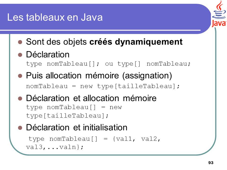 Les tableaux en Java Sont des objets créés dynamiquement