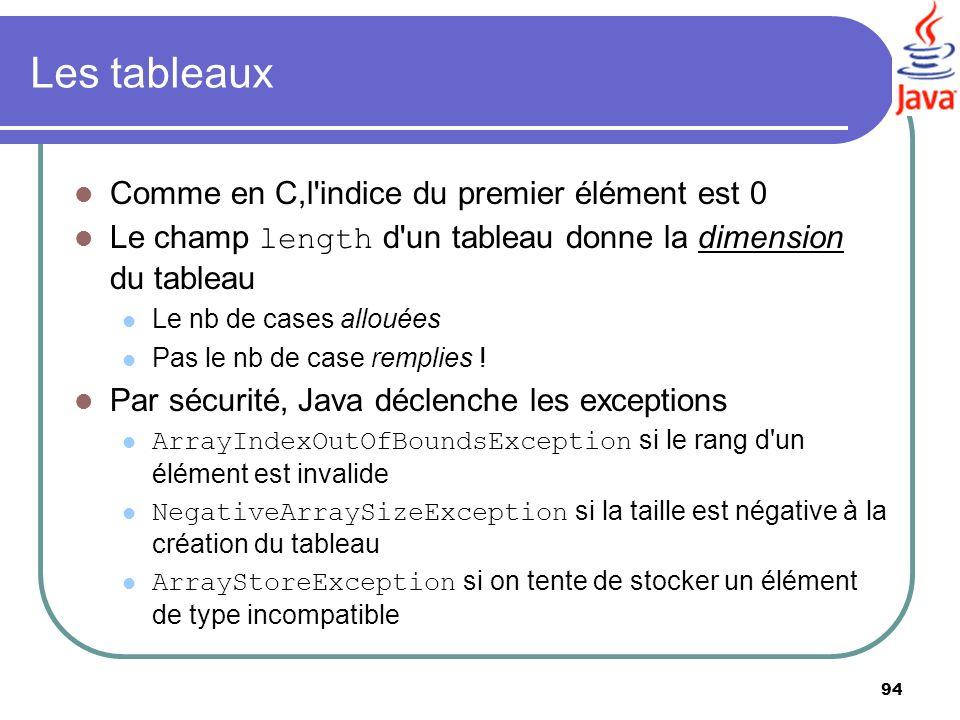 Les tableaux Comme en C,l indice du premier élément est 0