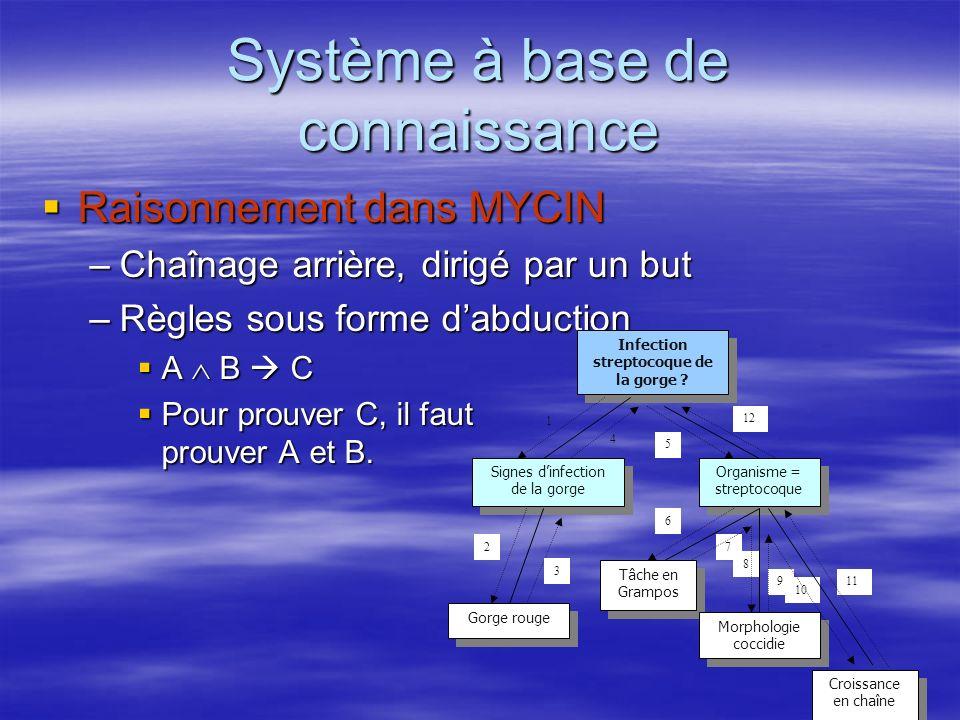 Système à base de connaissance