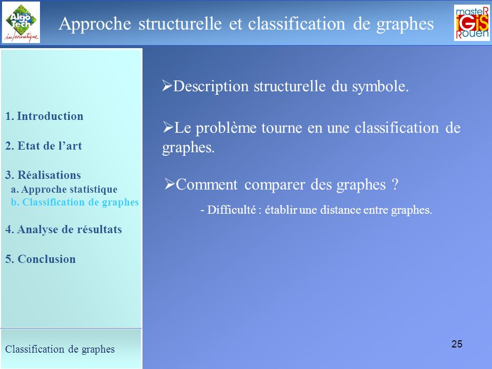 Approche structurelle et classification de graphes