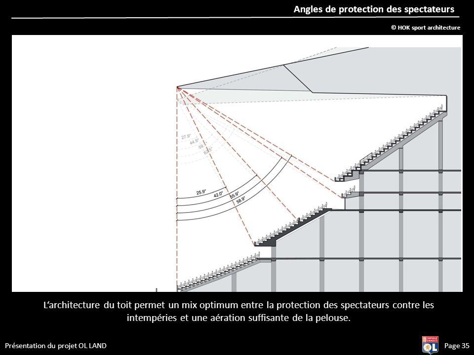 Angles de protection des spectateurs