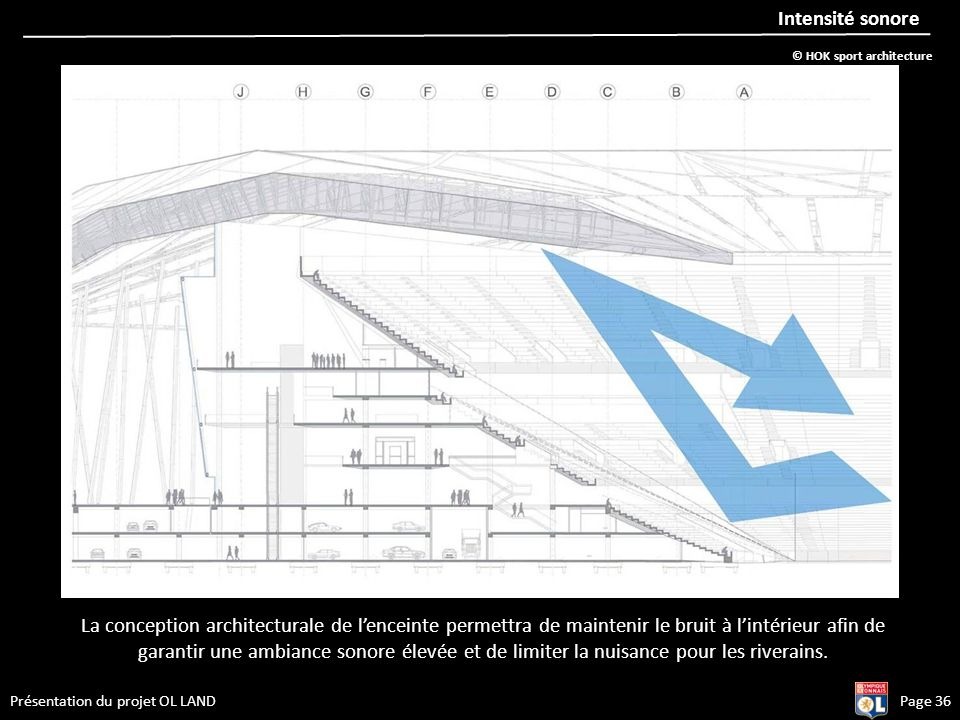 Intensité sonore © HOK sport architecture.