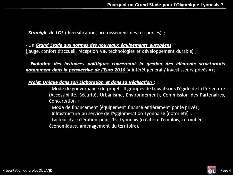 Pourquoi un Grand Stade pour l'Olympique Lyonnais
