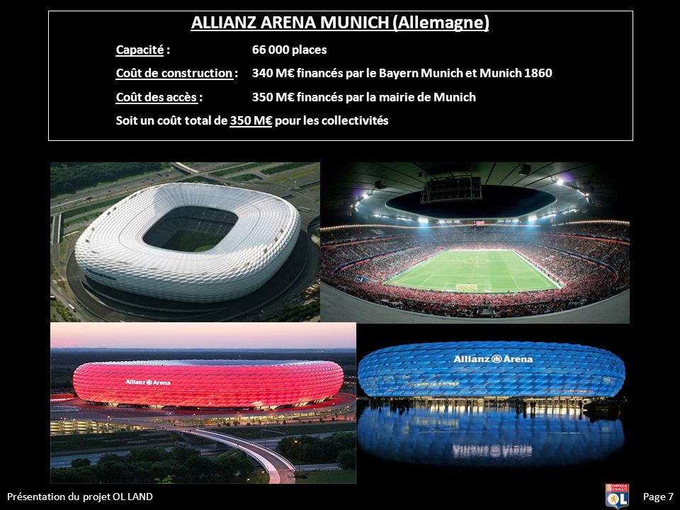 ALLIANZ ARENA MUNICH (Allemagne)