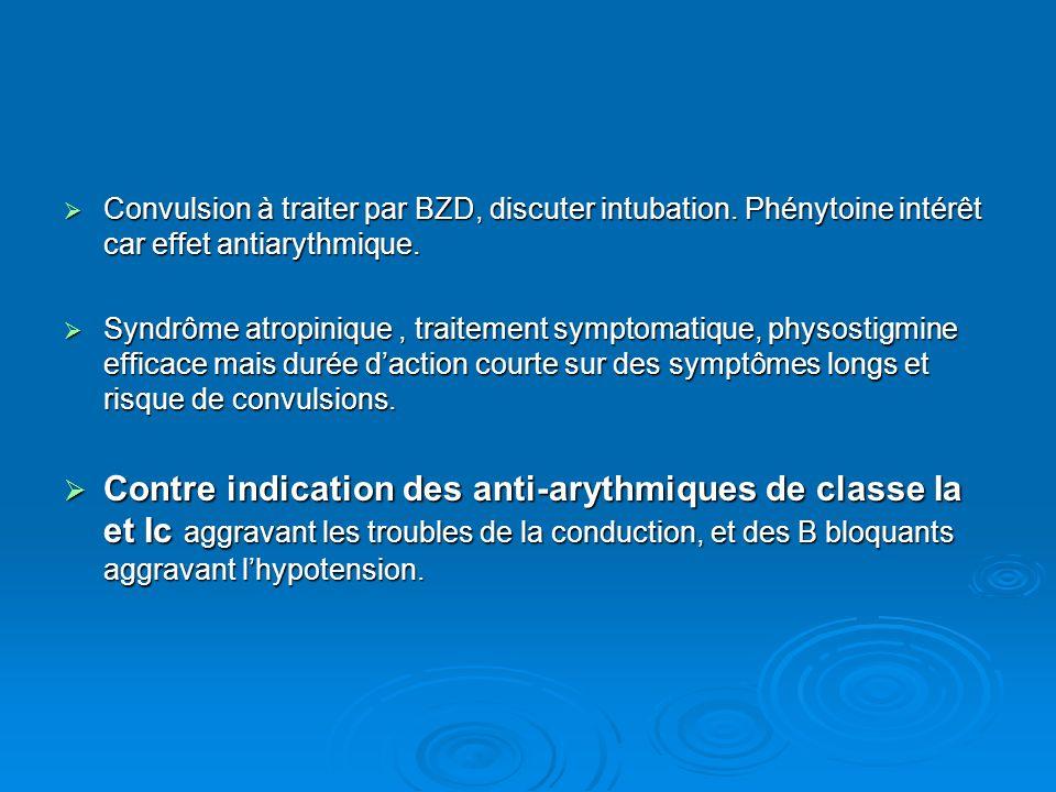 Convulsion à traiter par BZD, discuter intubation