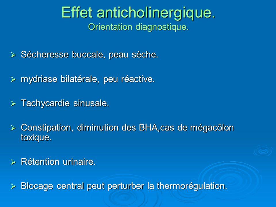 Effet anticholinergique. Orientation diagnostique.