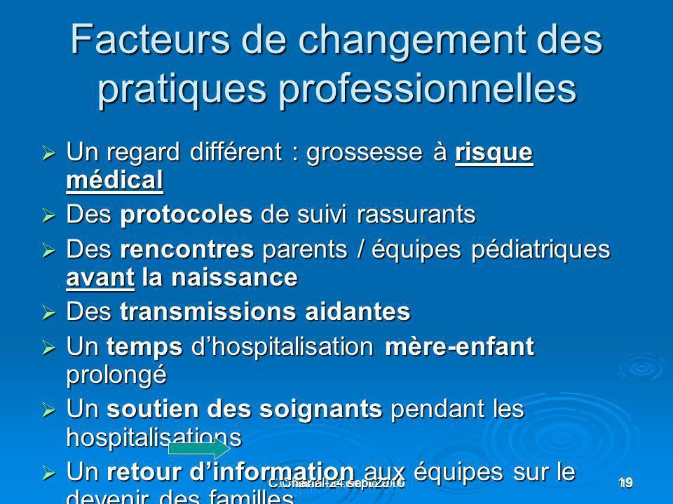 Facteurs de changement des pratiques professionnelles