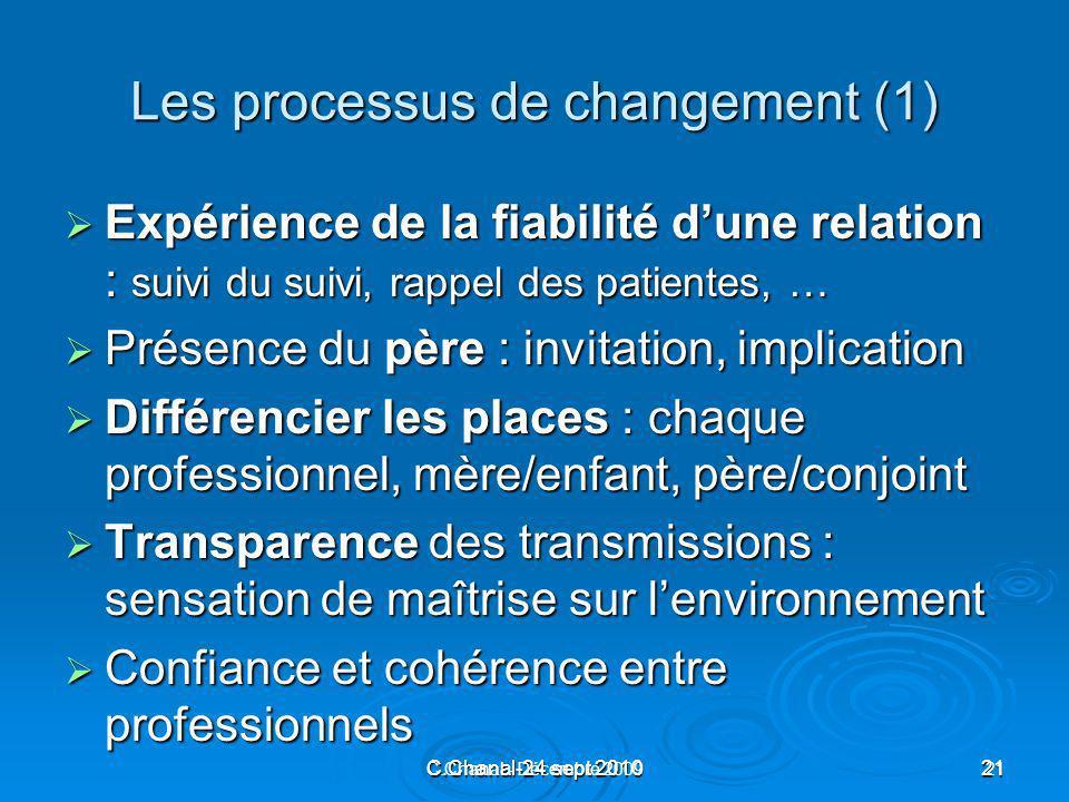 Les processus de changement (1)
