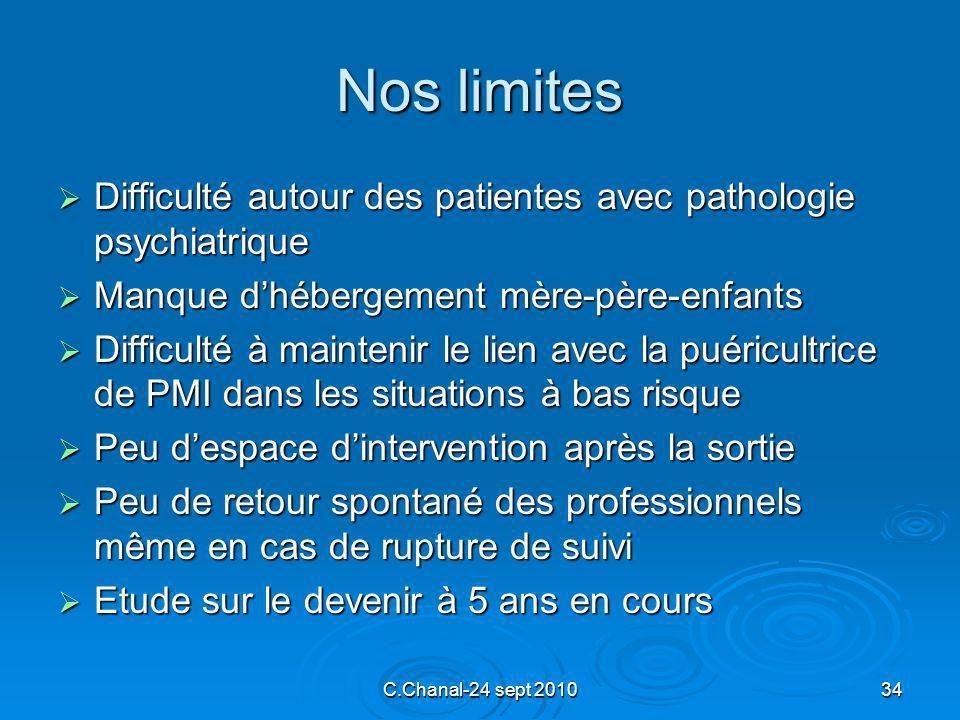 Nos limites Difficulté autour des patientes avec pathologie psychiatrique. Manque d'hébergement mère-père-enfants.