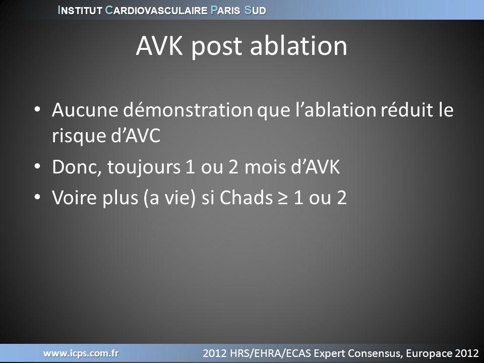 AVK post ablation Aucune démonstration que l'ablation réduit le risque d'AVC. Donc, toujours 1 ou 2 mois d'AVK.