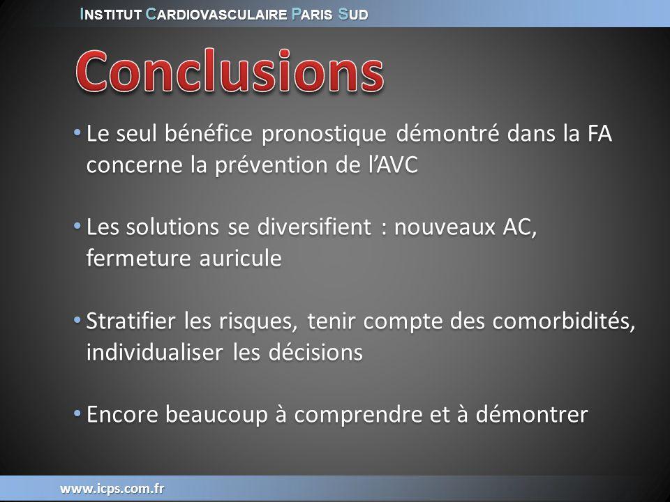 Conclusions Le seul bénéfice pronostique démontré dans la FA concerne la prévention de l'AVC.