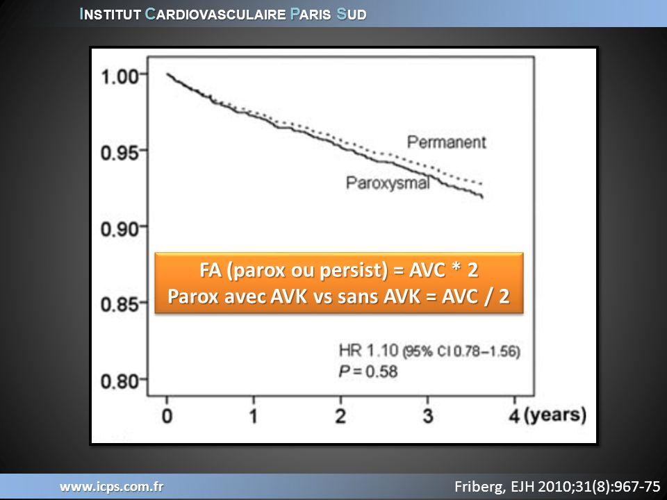 FA (parox ou persist) = AVC * 2 Parox avec AVK vs sans AVK = AVC / 2
