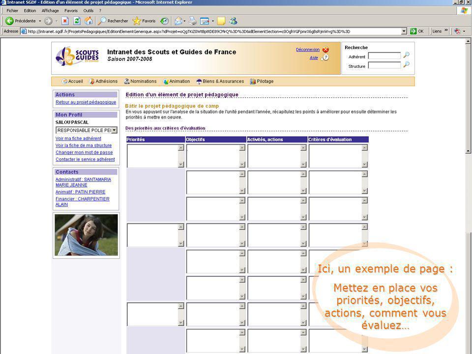 Ici, un exemple de page : Mettez en place vos priorités, objectifs, actions, comment vous évaluez…