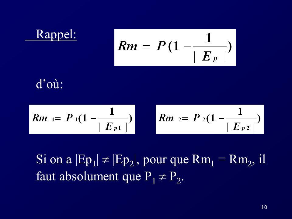 Rappel: d'où: Si on a |Ep1|  |Ep2|, pour que Rm1 = Rm2, il faut absolument que P1  P2.