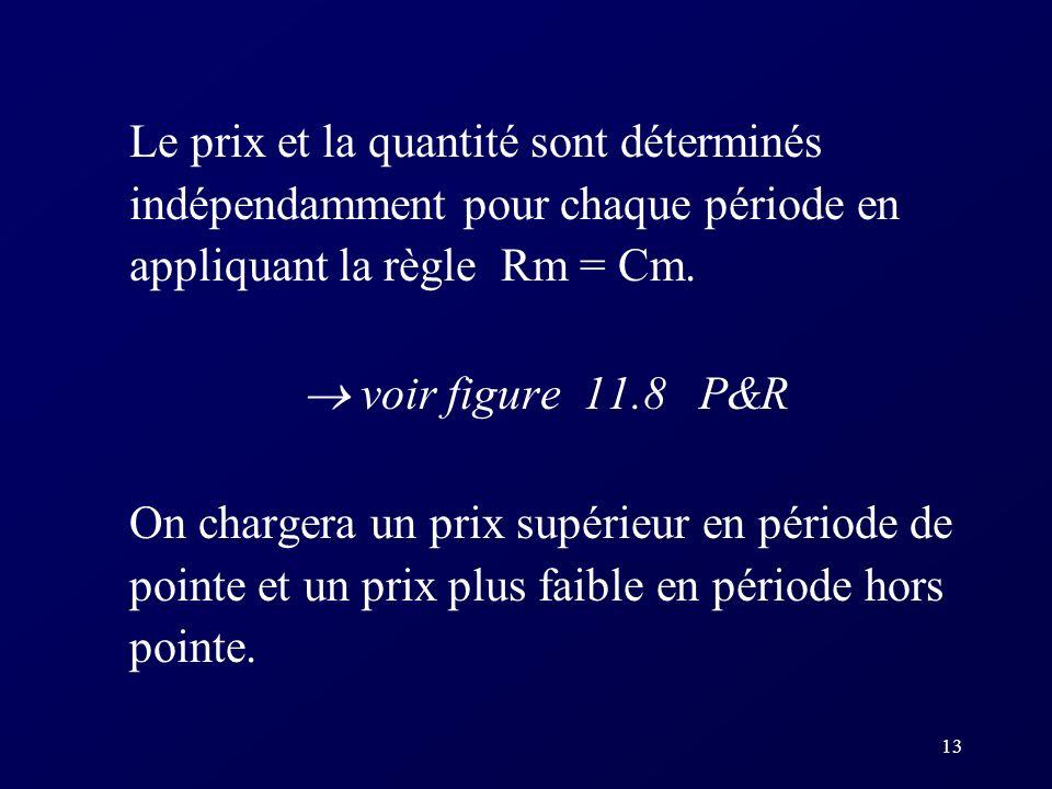 Le prix et la quantité sont déterminés indépendamment pour chaque période en appliquant la règle Rm = Cm.