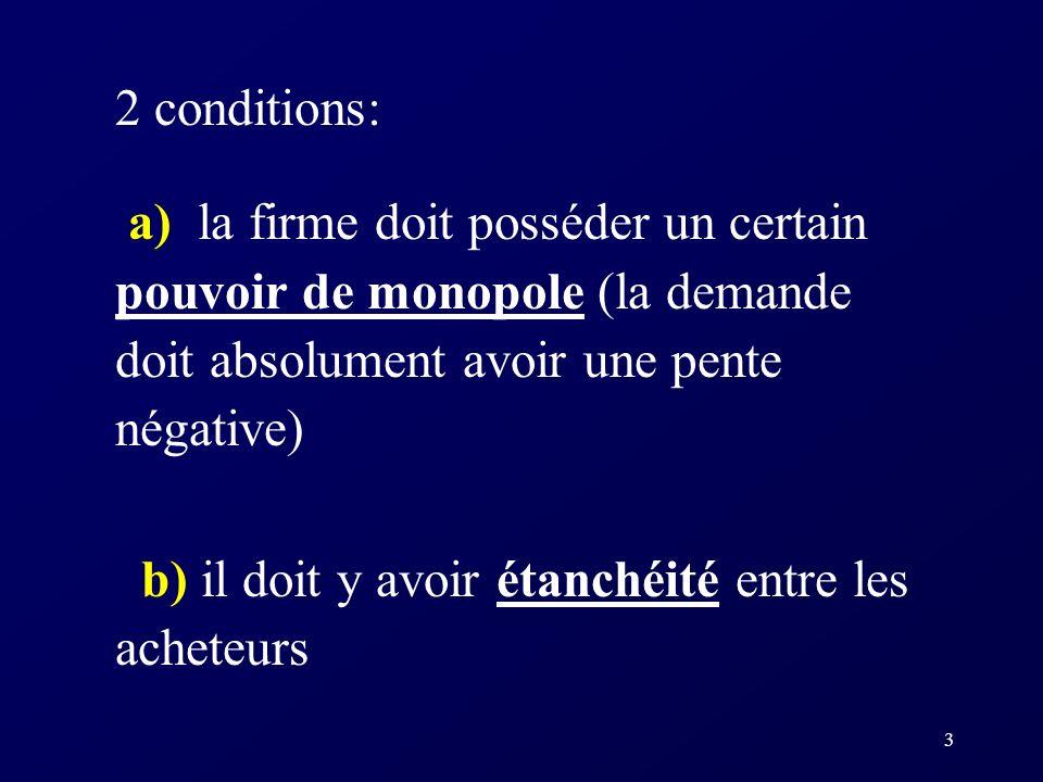 2 conditions: a) la firme doit posséder un certain pouvoir de monopole (la demande doit absolument avoir une pente négative)