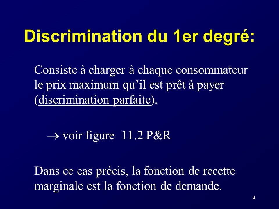 Discrimination du 1er degré: