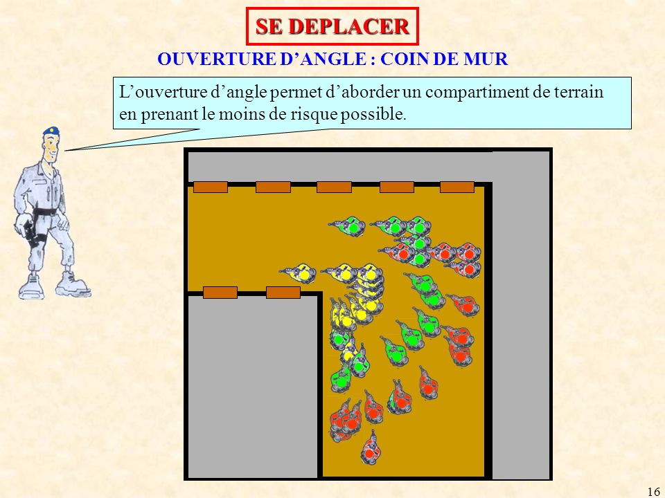 OUVERTURE D'ANGLE : COIN DE MUR