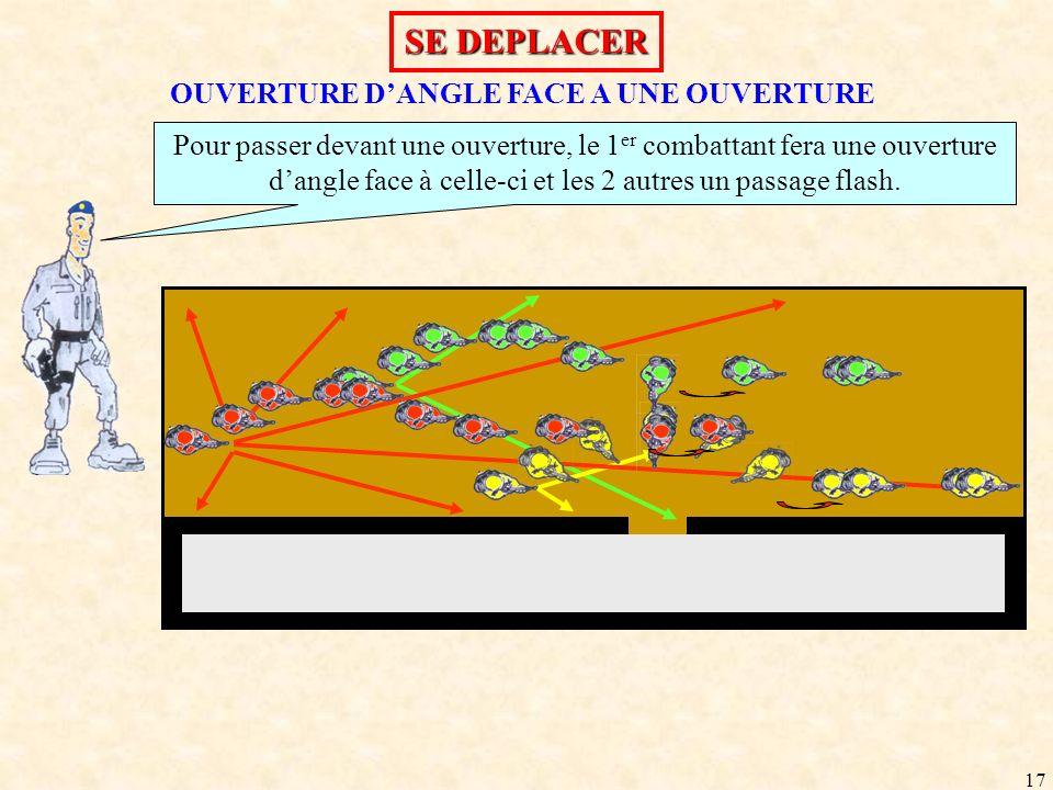 OUVERTURE D'ANGLE FACE A UNE OUVERTURE