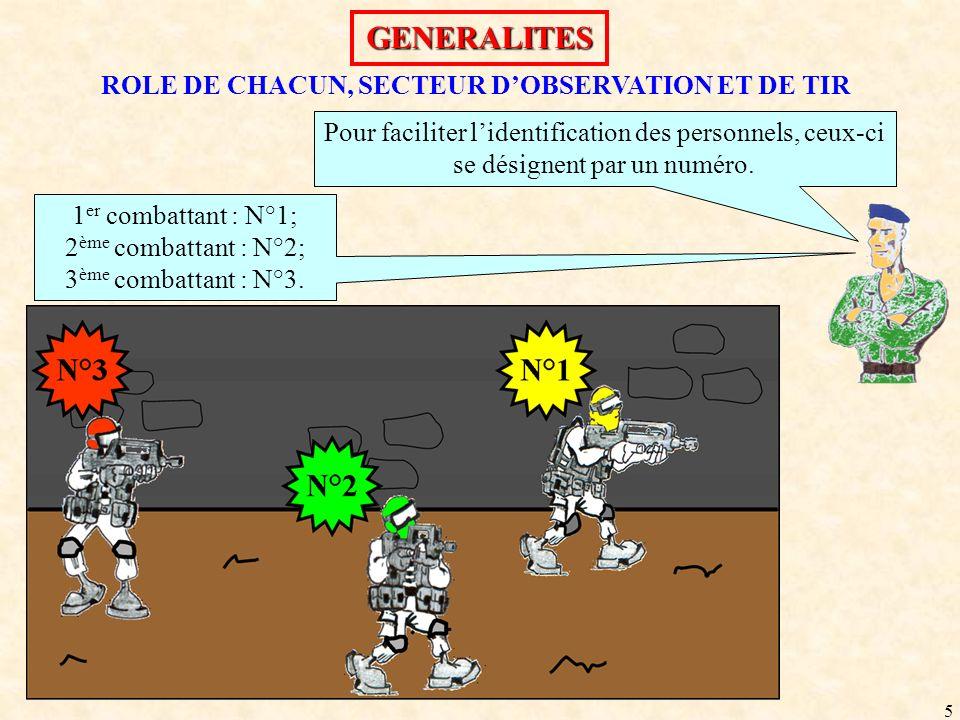ROLE DE CHACUN, SECTEUR D'OBSERVATION ET DE TIR