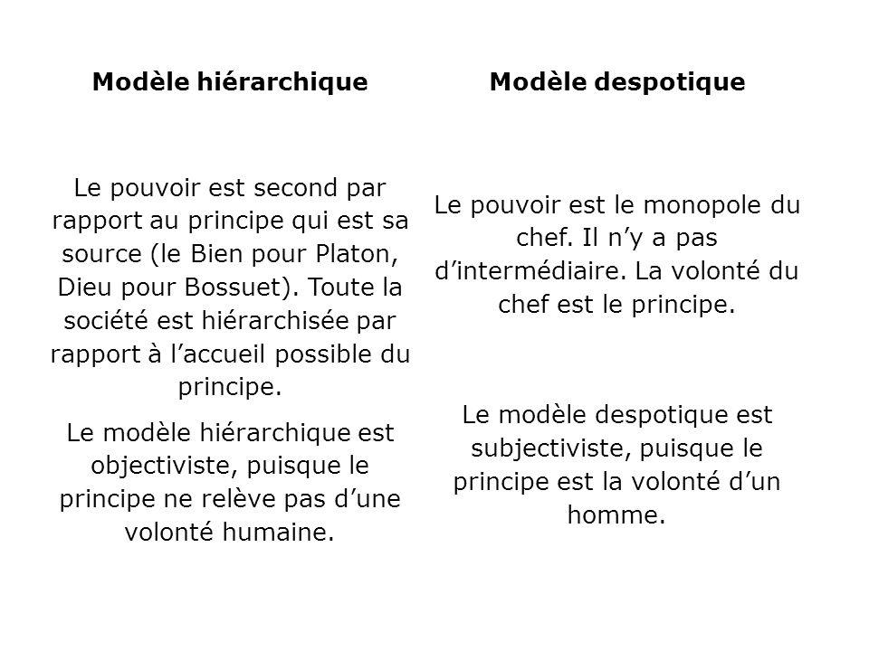 Modèle hiérarchique Modèle despotique