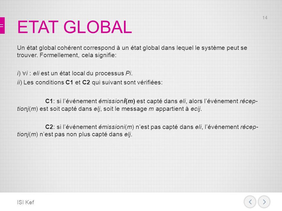 ETAT GLOBAL Un état global cohérent correspond à un état global dans lequel le système peut se trouver. Formellement, cela signifie: