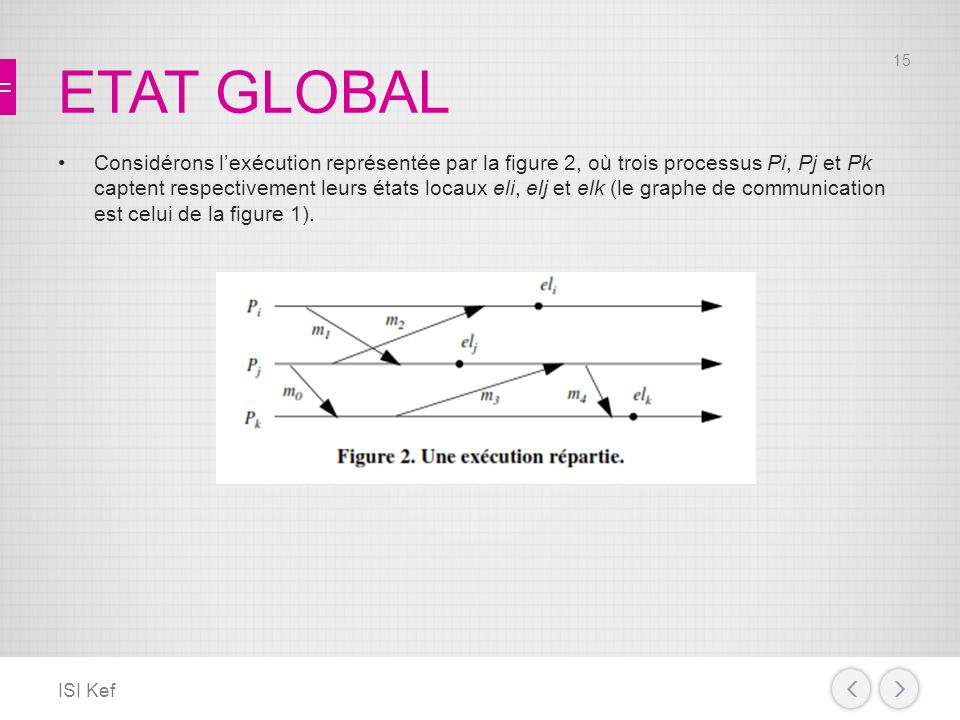 ETAT GLOBAL