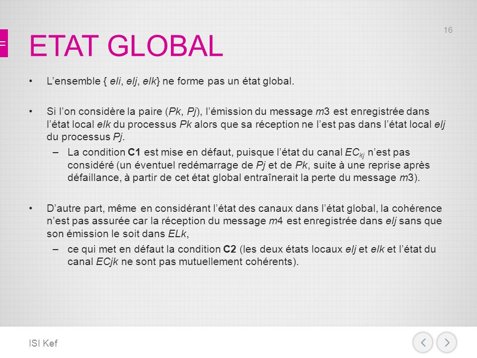 ETAT GLOBAL L'ensemble { eli, elj, elk} ne forme pas un état global.