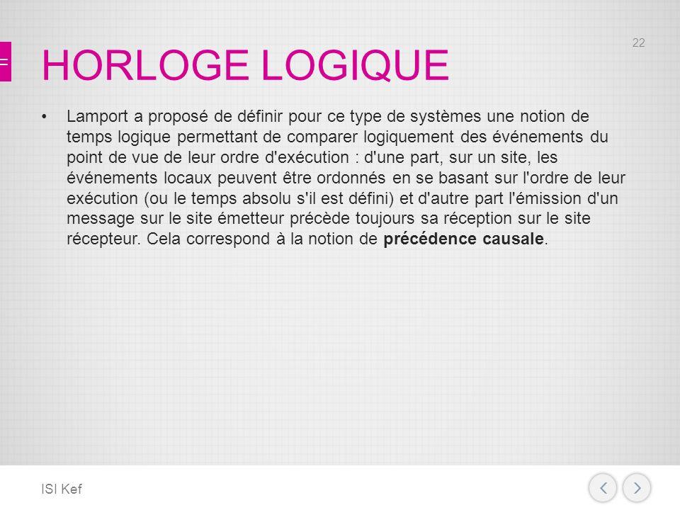 HORLOGE LOGIQUE