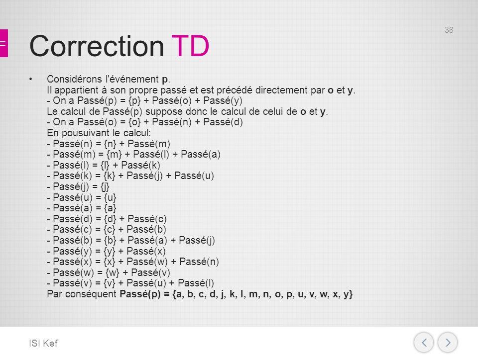 Correction TD