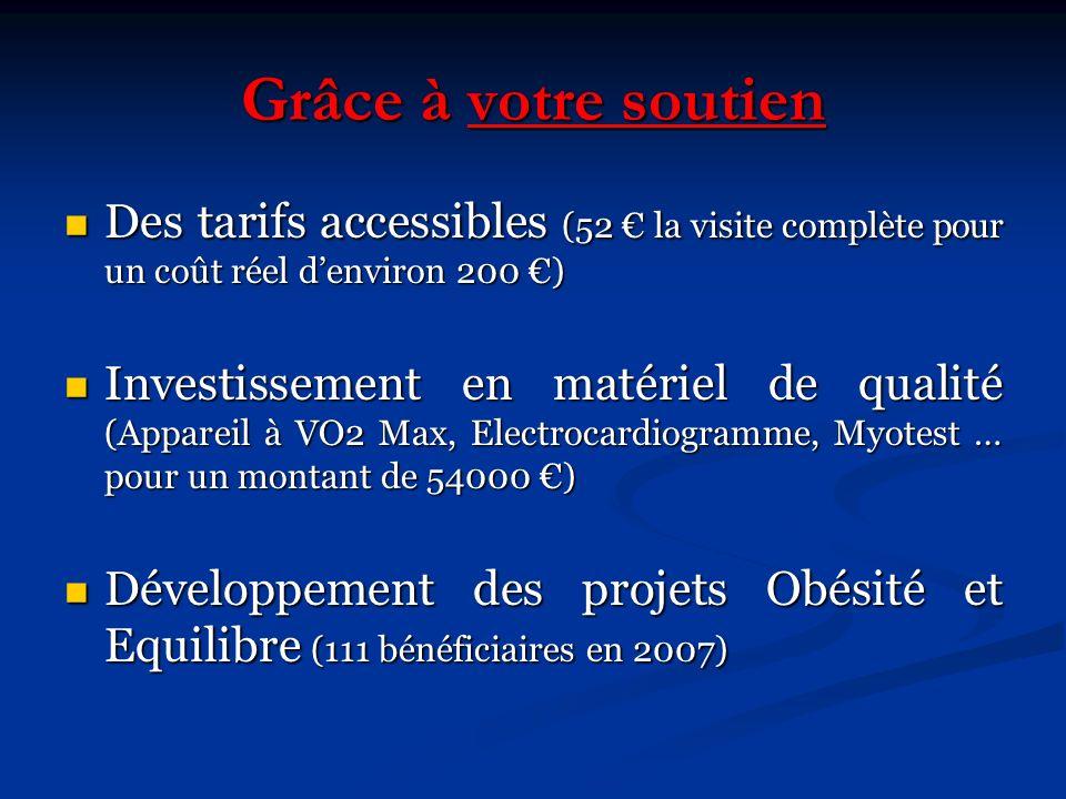 Grâce à votre soutien Des tarifs accessibles (52 € la visite complète pour un coût réel d'environ 200 €)
