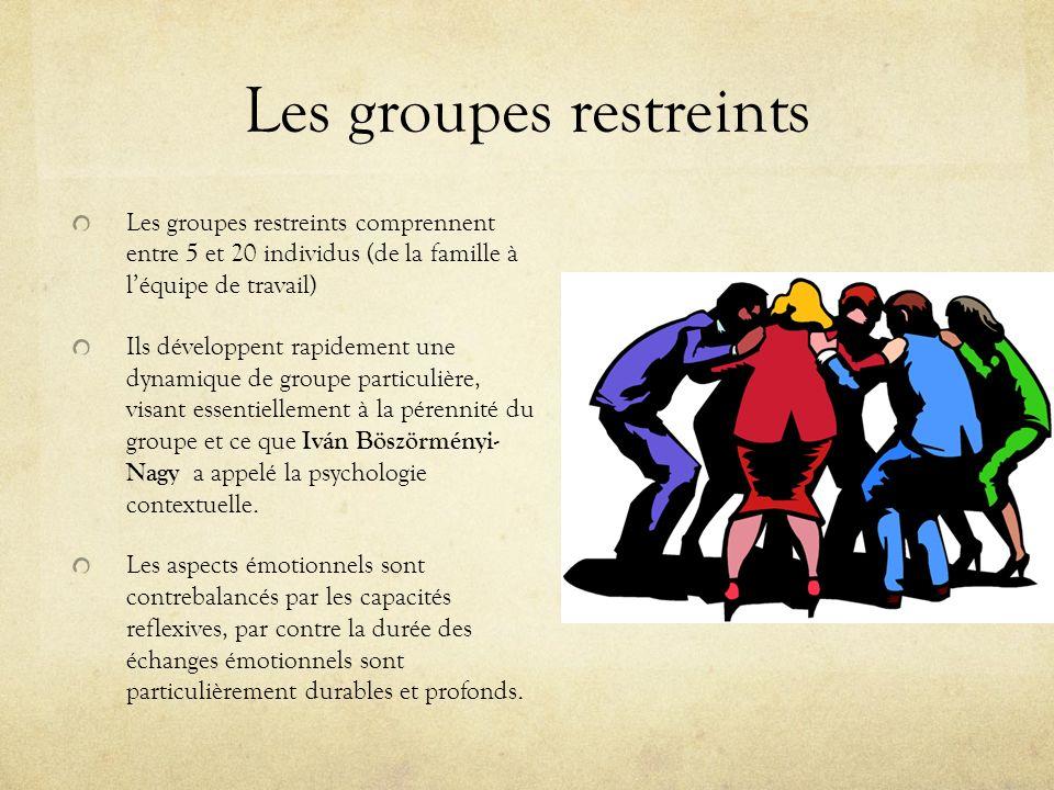 Les groupes restreints