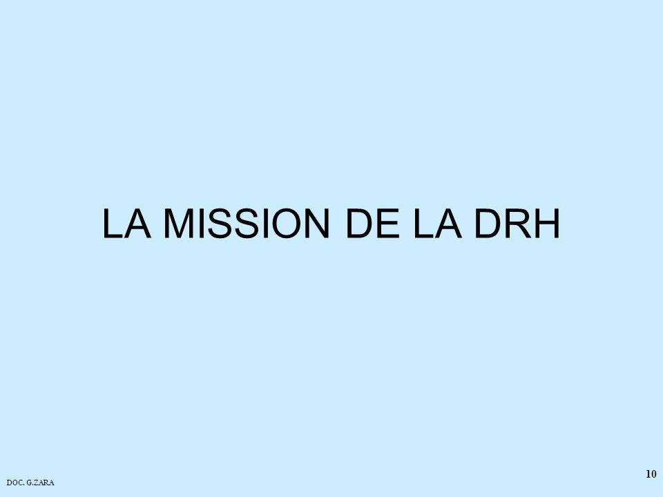 LA MISSION DE LA DRH