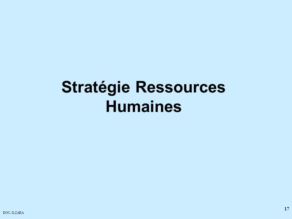 Stratégie Ressources Humaines