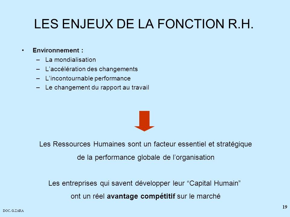 LES ENJEUX DE LA FONCTION R.H.