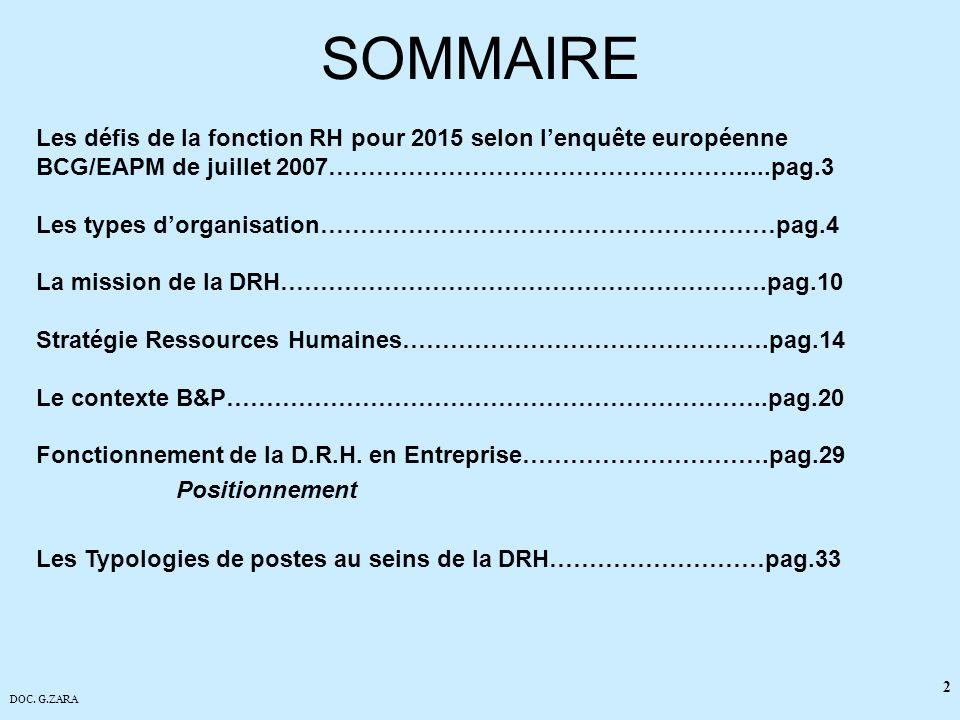 SOMMAIRE Les défis de la fonction RH pour 2015 selon l'enquête européenne. BCG/EAPM de juillet 2007…………………………………………….....pag.3.
