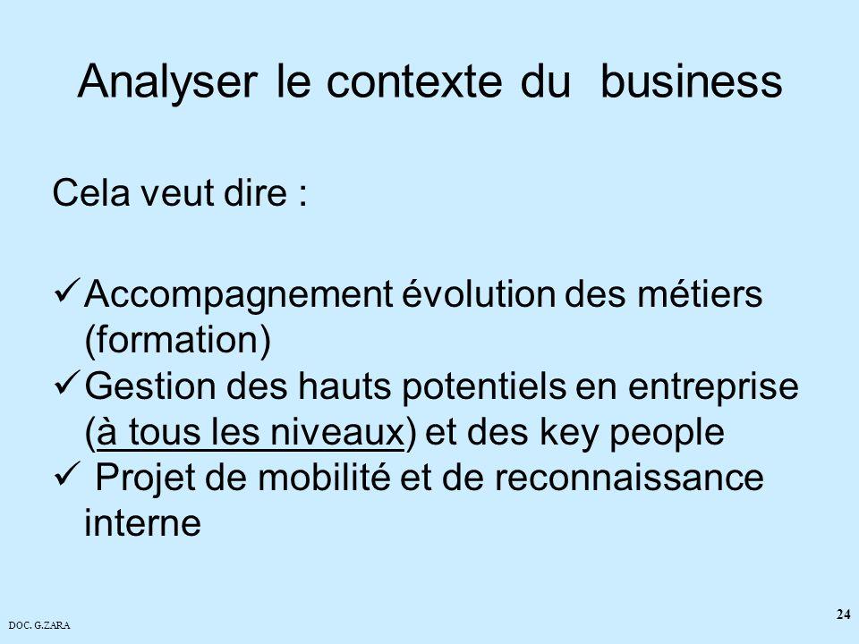 Analyser le contexte du business