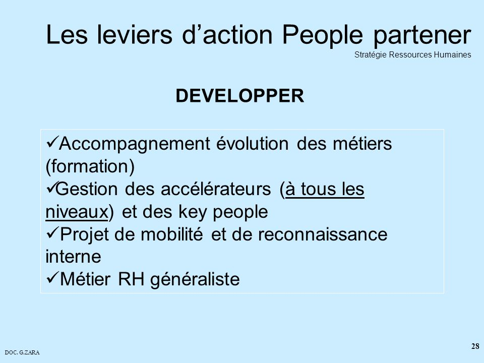 Les leviers d'action People partener Stratégie Ressources Humaines