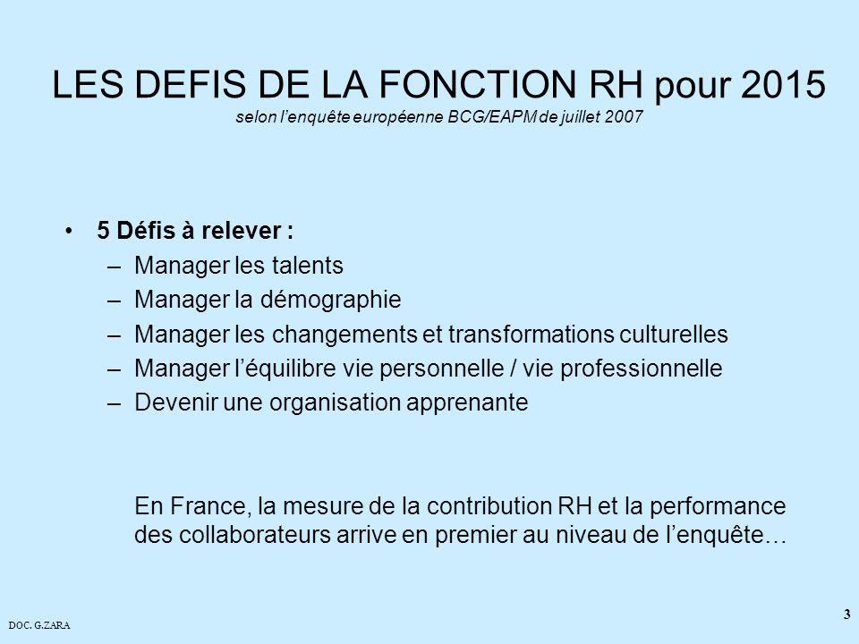 LES DEFIS DE LA FONCTION RH pour 2015 selon l'enquête européenne BCG/EAPM de juillet 2007