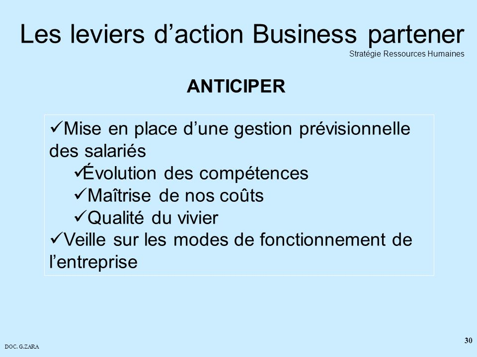 Les leviers d'action Business partener Stratégie Ressources Humaines