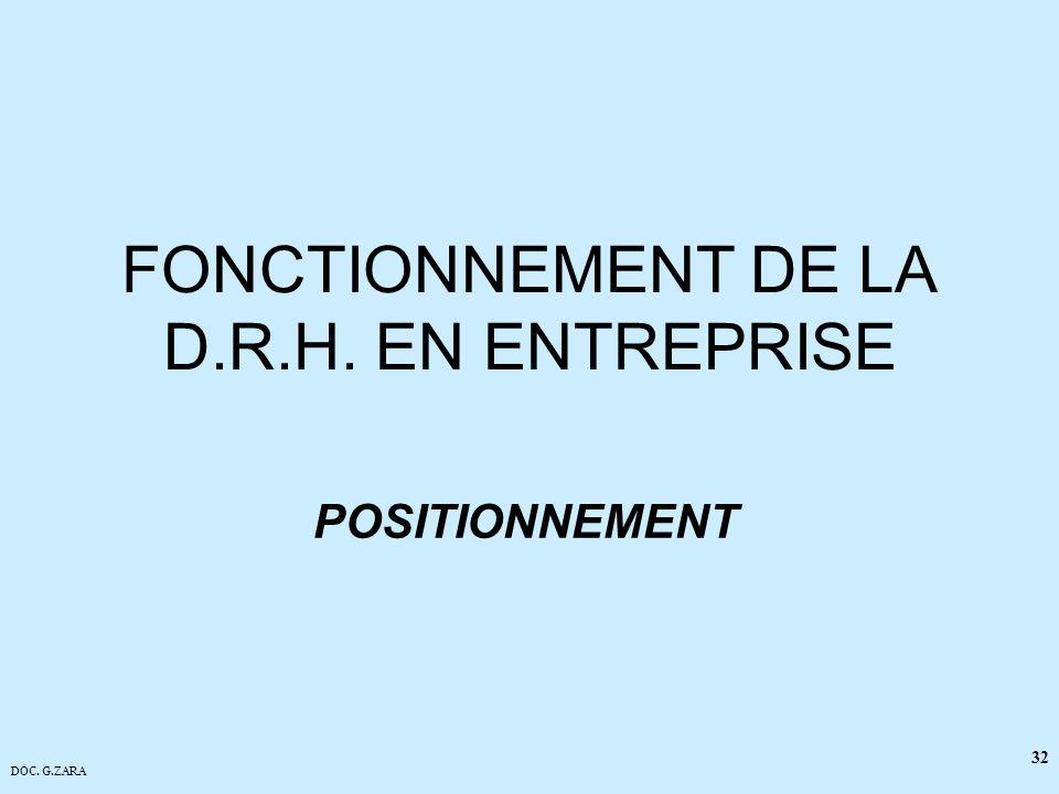 FONCTIONNEMENT DE LA D.R.H. EN ENTREPRISE