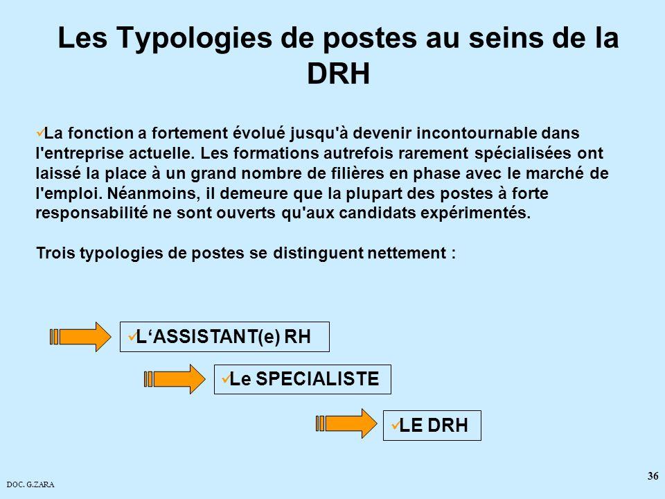 Les Typologies de postes au seins de la DRH