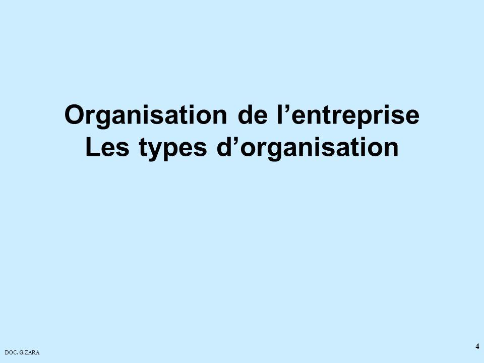 Organisation de l'entreprise Les types d'organisation
