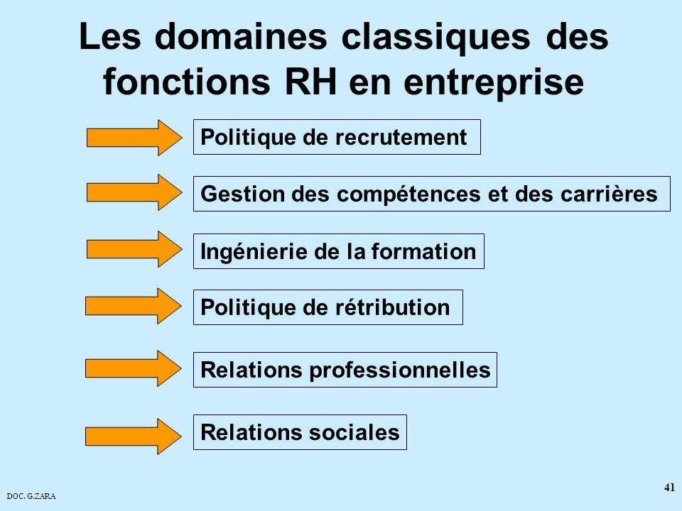 Les domaines classiques des fonctions RH en entreprise