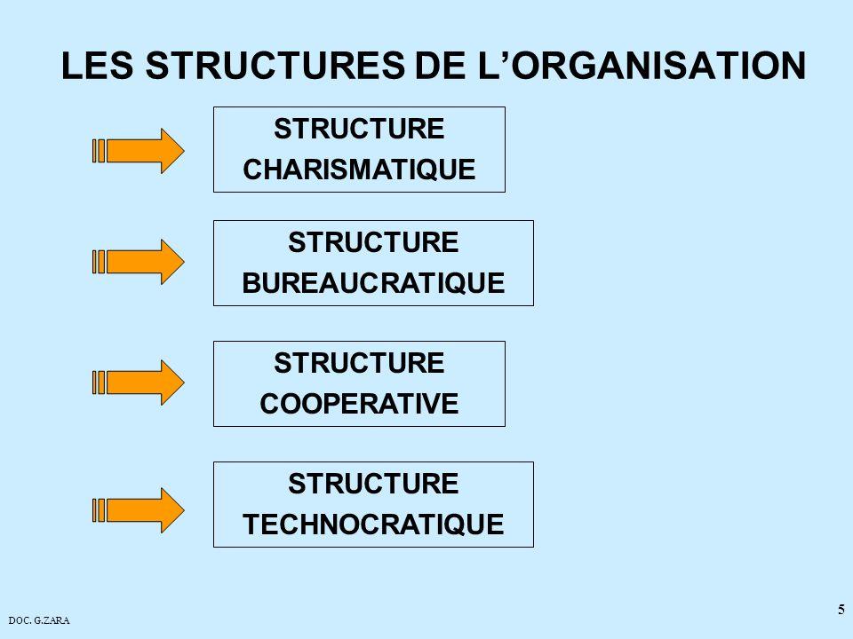 LES STRUCTURES DE L'ORGANISATION