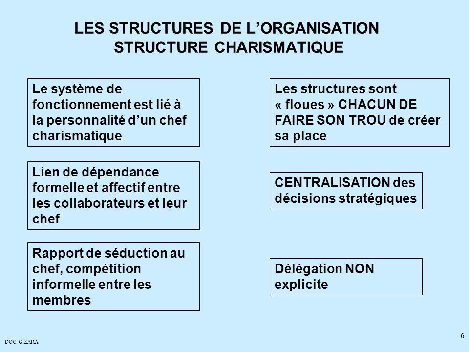LES STRUCTURES DE L'ORGANISATION STRUCTURE CHARISMATIQUE